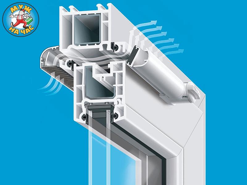 Установка приточно-вентиляционного клапана